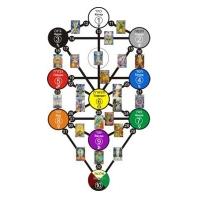 Трансформационная игра-дивинация «ДРЕВО ЖИЗНИ»